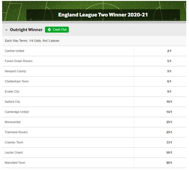 League Two Outright Winner