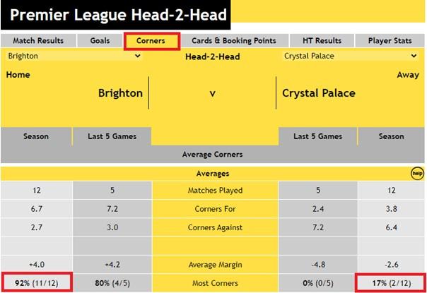 Head-2-Head - Brighton v Crystal Palace